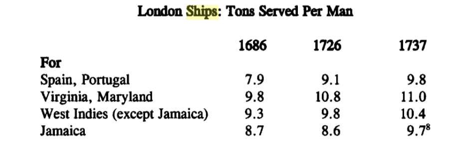 ships tonnage.png